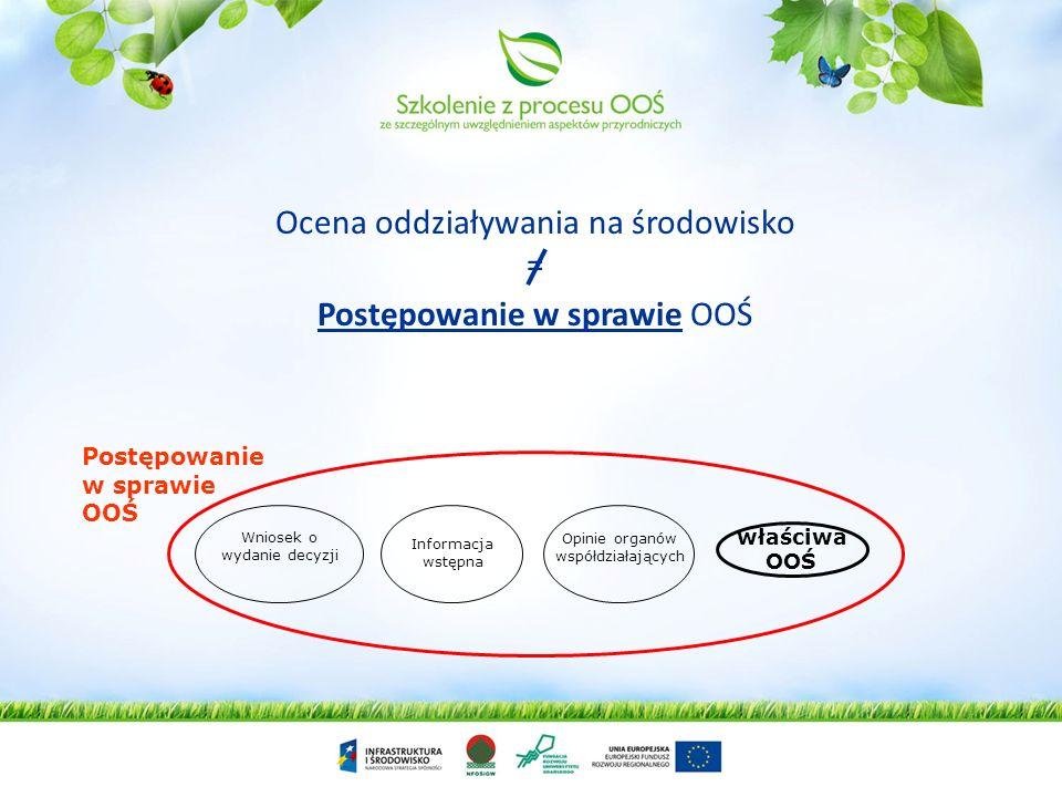 Ocena oddziaływania na środowisko = Postępowanie w sprawie OOŚ właściwa OOŚ Wniosek o wydanie decyzji Informacja wstępna Opinie organów współdziałających