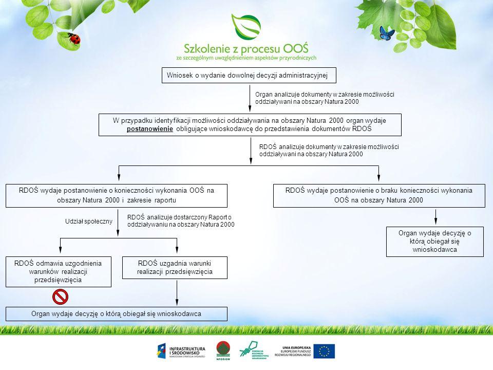 Jeżeli z oceny oddziaływania przedsięwzięcia na środowisko wynika, że przedsięwzięcie może znacząco negatywnie oddziaływać na obszar Natura 2000, orga