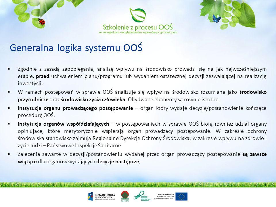 Ocena oddziaływania na środowisko = Postępowanie w sprawie OOŚ właściwa OOŚ Wniosek o wydanie decyzji Informacja wstępna Opinie organów współdziałając