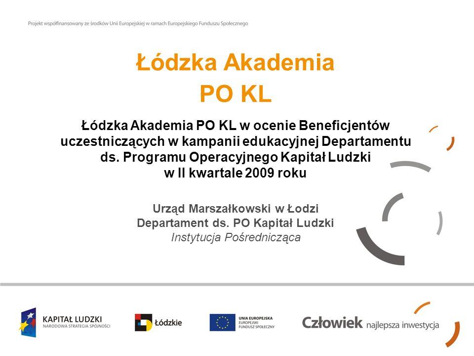 Łódzka Akademia PO KL Łódzka Akademia PO KL w ocenie Beneficjentów uczestniczących w kampanii edukacyjnej Departamentu ds. Programu Operacyjnego Kapit