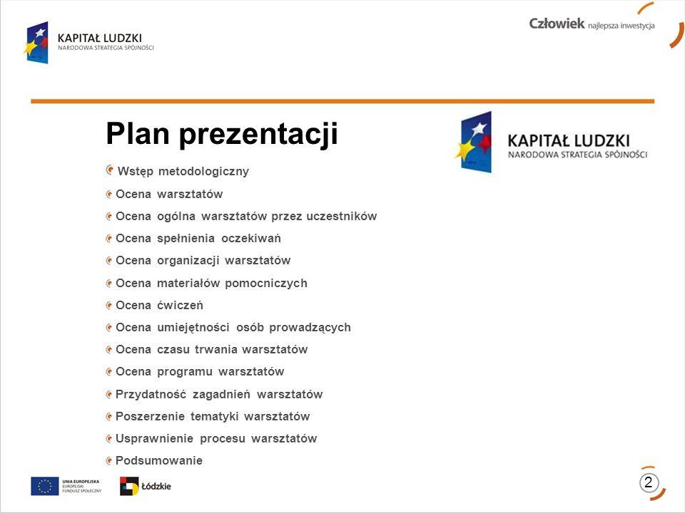 Kryterium ocenyI kwartał 2009 r.II kwartał 2009 r.