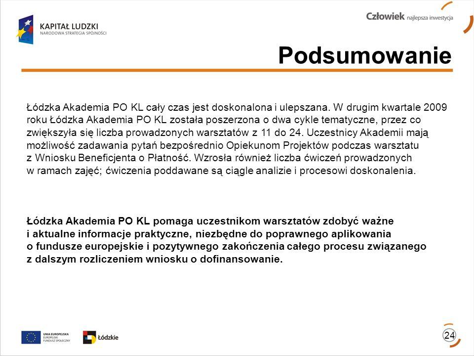 Podsumowanie 24 Łódzka Akademia PO KL cały czas jest doskonalona i ulepszana. W drugim kwartale 2009 roku Łódzka Akademia PO KL została poszerzona o d
