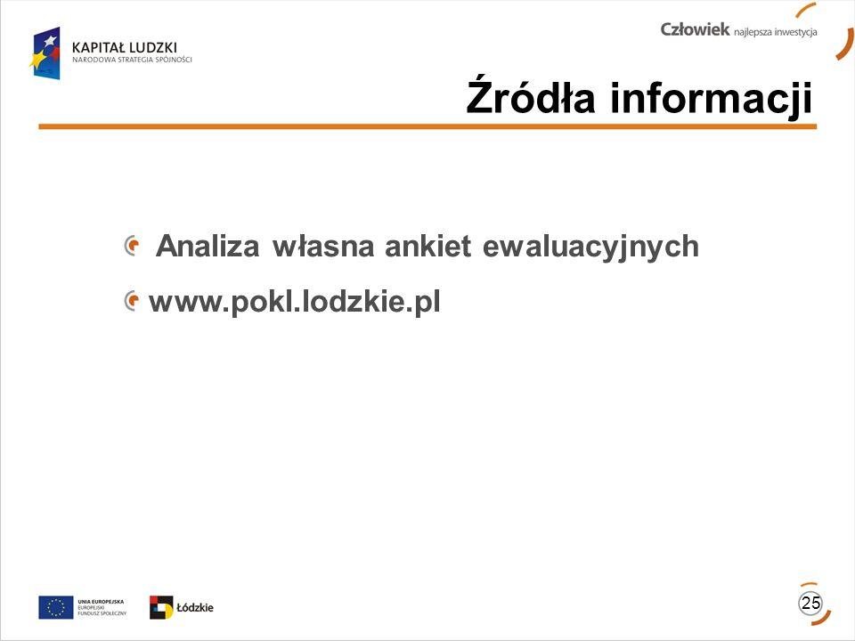Analiza własna ankiet ewaluacyjnych www.pokl.lodzkie.pl 25 Źródła informacji