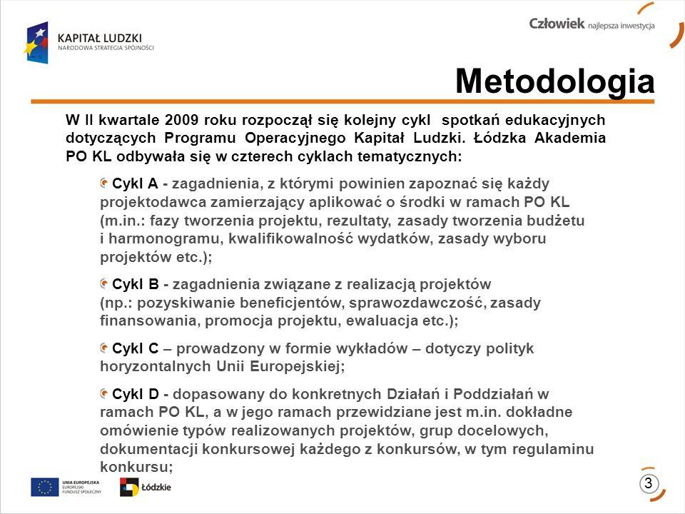A01 - Metodologia projektowa A02 - Zasady dokonywania wyboru projektów A03 - Generator wniosków aplikacyjnych A04 - Dokumenty programowe A05 - Wskaźniki i rezultaty A06 - Budżet i harmonogram w projekcie A07 - Umowa o dofinansowanie B01 - Pomoc publiczna w ramach PO KL B02 - Wniosek beneficjenta o płatność B03 - Promocja projektów 4 Metodologia W drugim kwartale roku 2009 odbyły się 74 warsztaty przeprowadzone w ramach Łódzkiej Akademii PO KL, w których wzięło udział 970 beneficjentów.