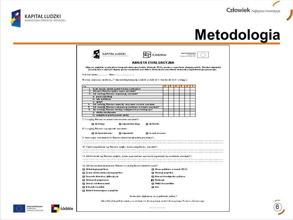 Ocena warsztatów 7 Wyniki ankiety ewaluacyjnej zostały uzyskane przez analizę 771 ankiet zebranych po zakończeniu każdego z warsztatu od 1 kwietnia 2009 roku do 30 czerwca 2009 roku.