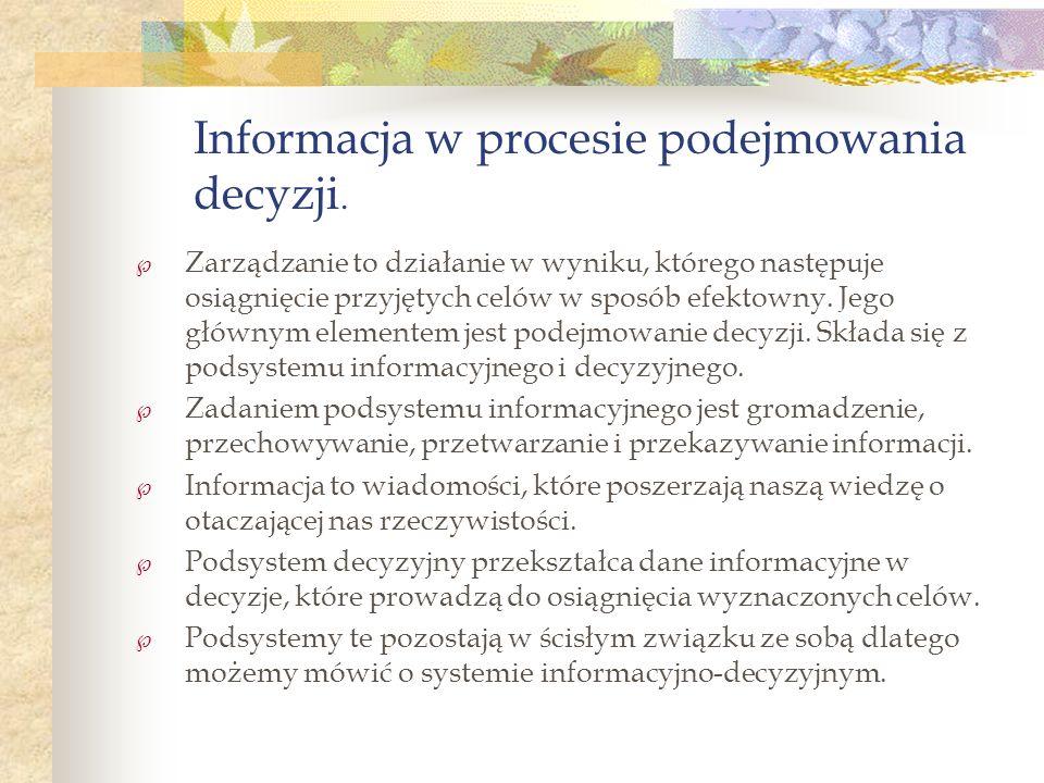 Zbieranie informacji W celu zapewnienia stałego dopływu informacji jednostka organizacyjna powinna stworzyć odpowiedni system pozyskiwania informacji poprzez stała obserwację (monitoring) otoczenia zewnętrznego i wewnętrznego jednostki Zebrane informacje powinny stworzyć tzw.