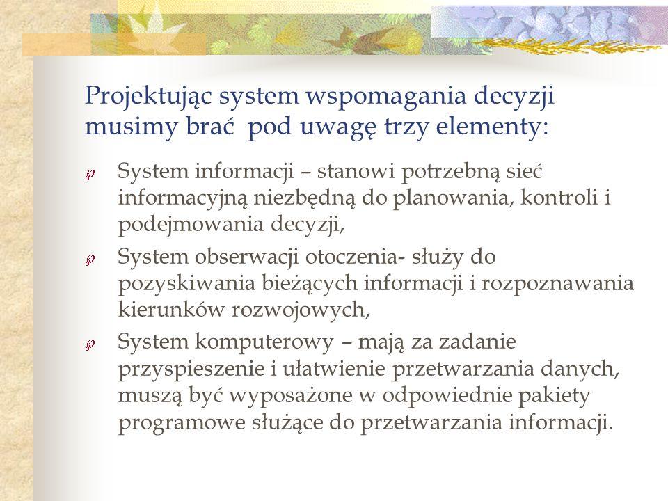 Projektując system wspomagania decyzji musimy brać pod uwagę trzy elementy: System informacji – stanowi potrzebną sieć informacyjną niezbędną do plano