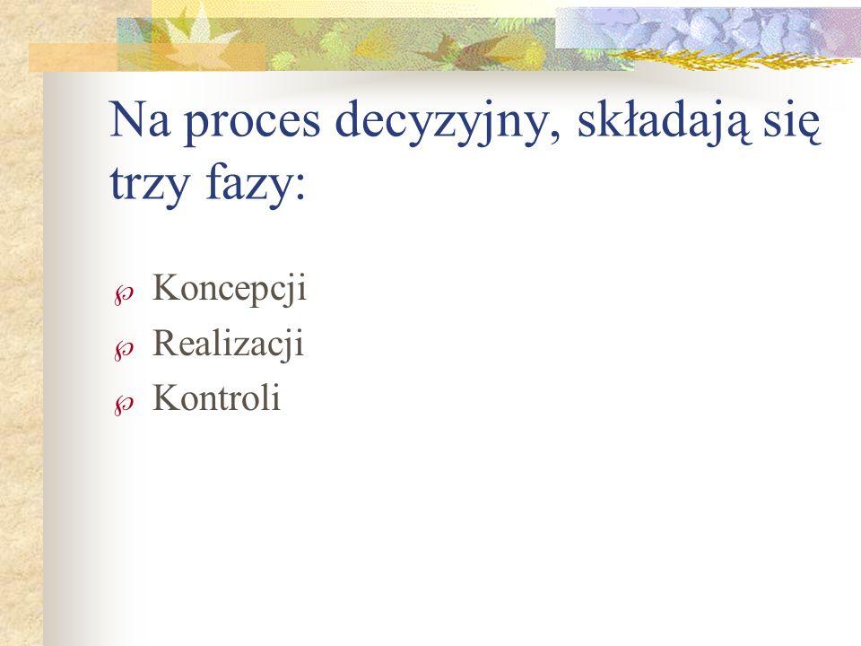 Na proces decyzyjny, składają się trzy fazy: Koncepcji Realizacji Kontroli