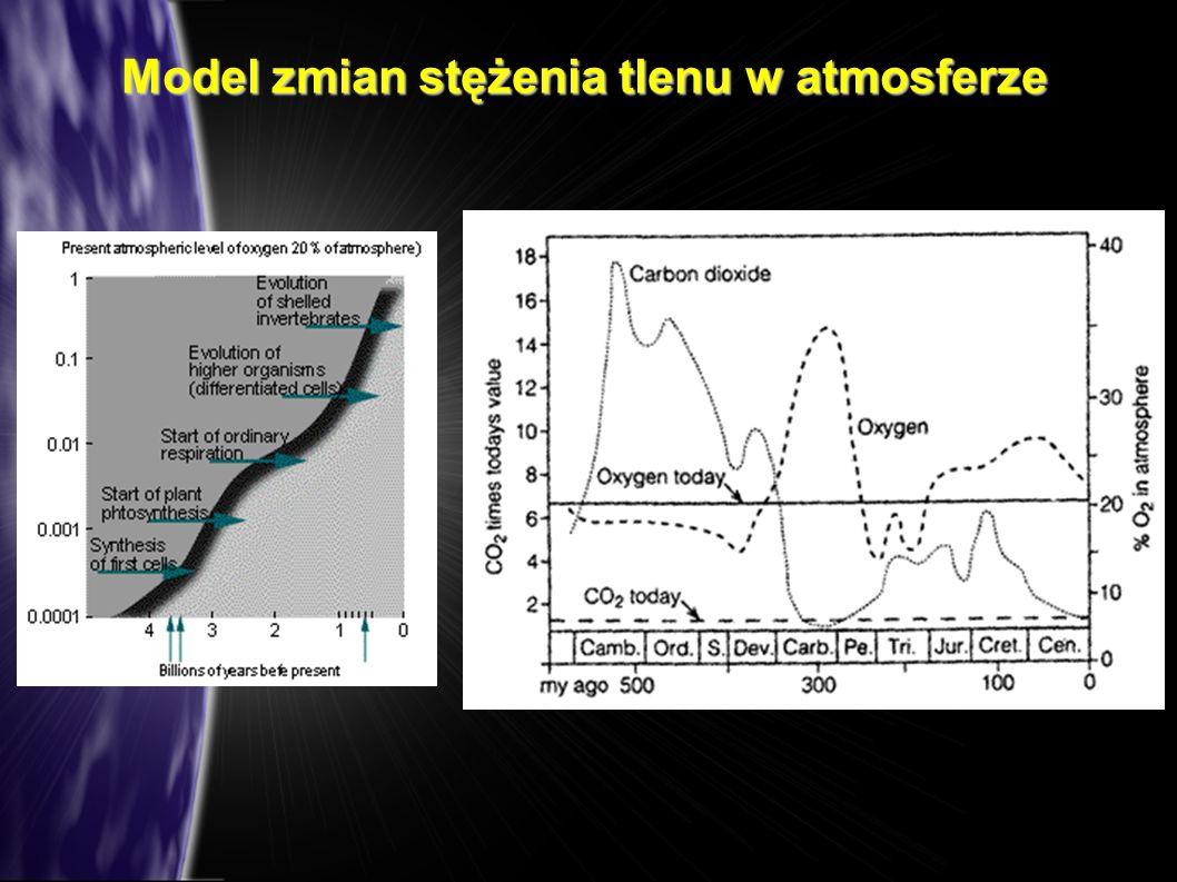 Model zmian stężenia tlenu w atmosferze