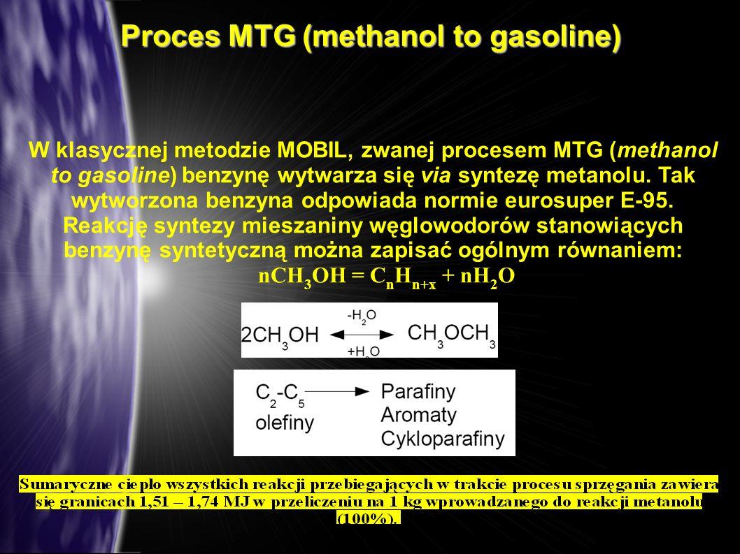 Proces MTG (methanol to gasoline) W klasycznej metodzie MOBIL, zwanej procesem MTG (methanol to gasoline) benzynę wytwarza się via syntezę metanolu. T