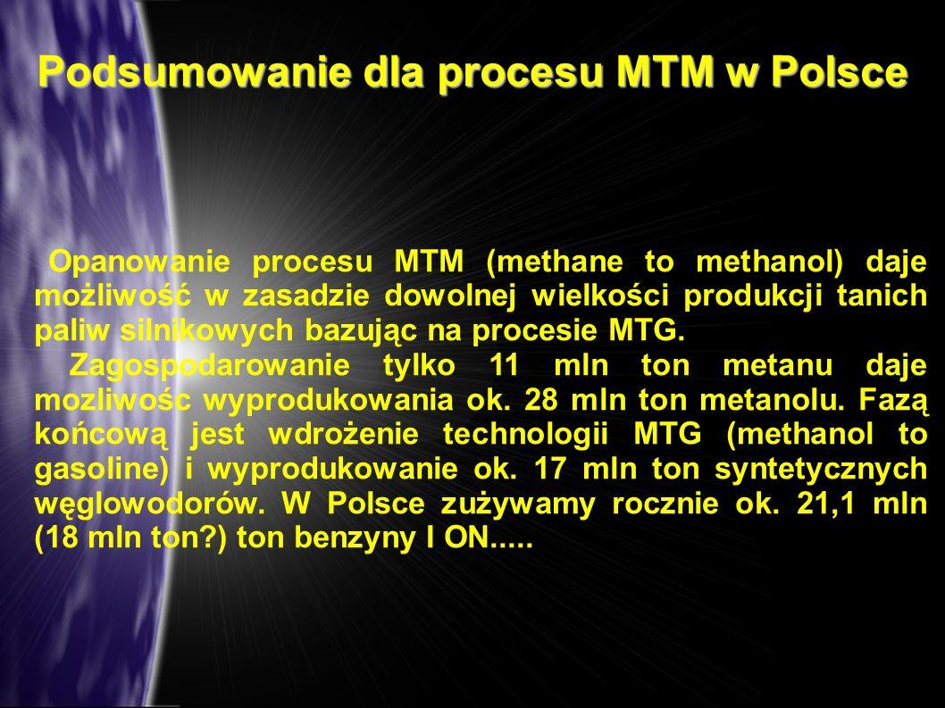 Podsumowanie dla procesu MTM w Polsce Opanowanie procesu MTM (methane to methanol) daje możliwość w zasadzie dowolnej wielkości produkcji tanich paliw