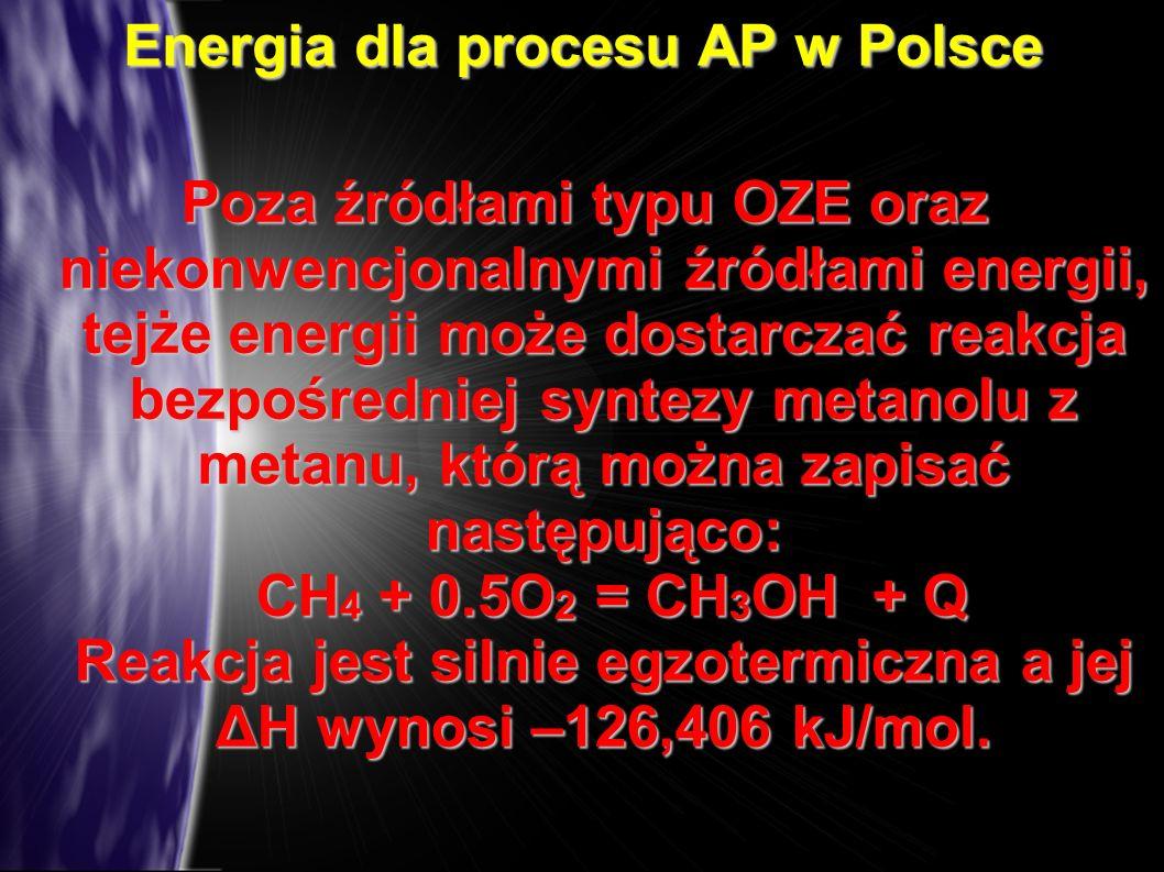 Energia dla procesu AP w Polsce Poza źródłami typu OZE oraz niekonwencjonalnymi źródłami energii, tejże energii może dostarczać reakcja bezpośredniej
