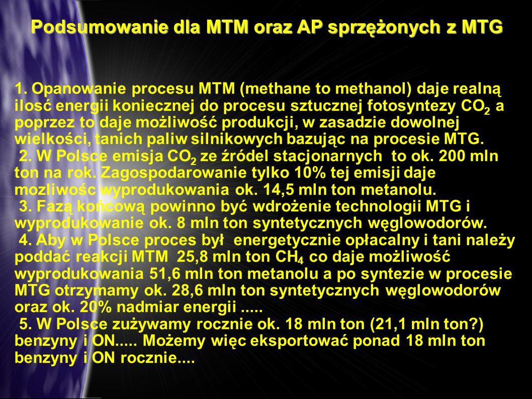 Podsumowanie dla MTM oraz AP sprzężonych z MTG 1. Opanowanie procesu MTM (methane to methanol) daje realną ilosć energii koniecznej do procesu sztuczn
