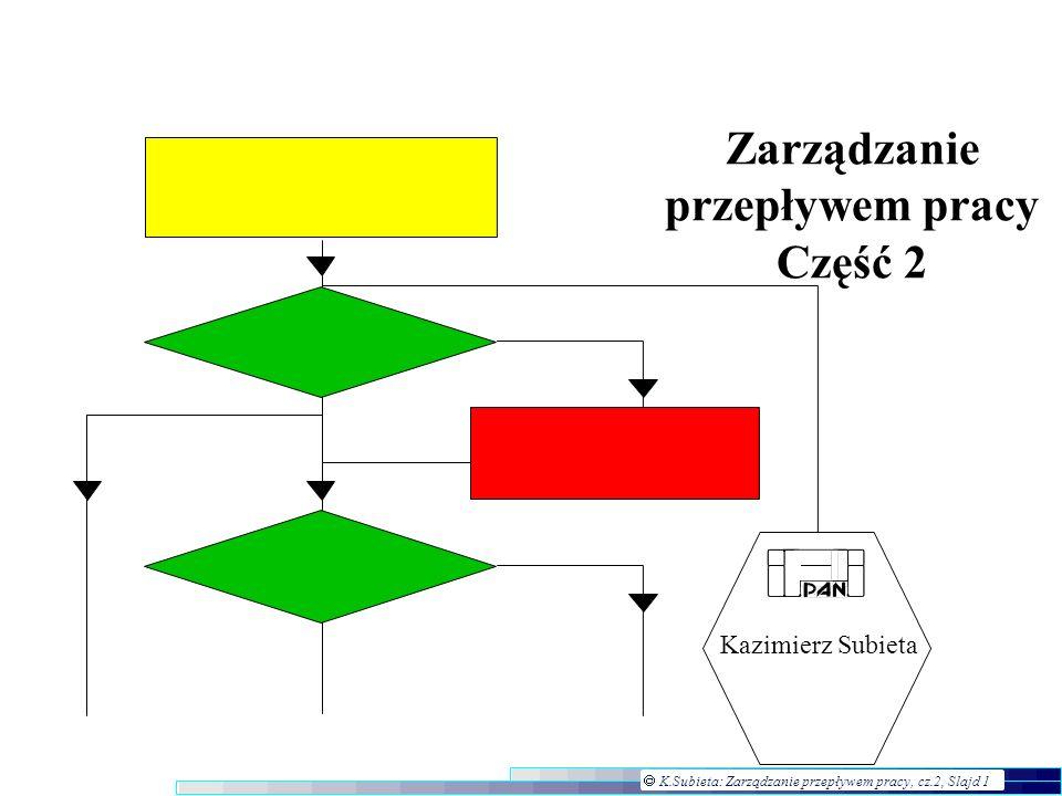 K.Subieta: Zarządzanie przepływem pracy, cz.2, Slajd 22 Lotus Notes: zalety Wspomaga rozwój aplikacji klient-serwer Podtrzymuje wiele platform sprzętowo-programowych: Windows, Windows NT, OS/2, Solaris, AIX, SCO/HP Unix, Macintosh Podtrzymuje wiele protokółów sieciowych: TCP/IP, Ethernet, IPX, NetBIOS, AppleTalk, TokenRing Włącza zaawansowane środki zarządzania poczta elektroniczną Wspomaga/umożliwia automatyzację obiegu dokumentów Zapewnia spójny interfejs do wszystkich aplikacji pisanych dla Notes Łatwy w użyciu Umożliwia tworzenie dużych baz danych Podtrzymuje dane multimedialne: formatowany tekst, grafika, audio, wideo Podtrzymuje zdalny dostęp do danych Bezpieczny dostęp do danych, skuteczne środki ochrony prywatności Środki do replikacji baz danych Wspomaga rozwój aplikacji klient-serwer Podtrzymuje wiele platform sprzętowo-programowych: Windows, Windows NT, OS/2, Solaris, AIX, SCO/HP Unix, Macintosh Podtrzymuje wiele protokółów sieciowych: TCP/IP, Ethernet, IPX, NetBIOS, AppleTalk, TokenRing Włącza zaawansowane środki zarządzania poczta elektroniczną Wspomaga/umożliwia automatyzację obiegu dokumentów Zapewnia spójny interfejs do wszystkich aplikacji pisanych dla Notes Łatwy w użyciu Umożliwia tworzenie dużych baz danych Podtrzymuje dane multimedialne: formatowany tekst, grafika, audio, wideo Podtrzymuje zdalny dostęp do danych Bezpieczny dostęp do danych, skuteczne środki ochrony prywatności Środki do replikacji baz danych Lotus Notes zapewnia dobrą infrastrukturę do budowania systemów przepływu pracy dla niezbyt dużych zastosowań administracyjnych i ad hoc.
