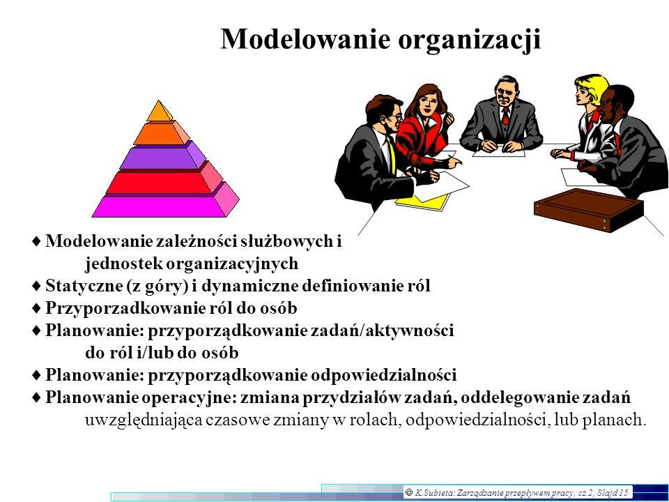 K.Subieta: Zarządzanie przepływem pracy, cz.2, Slajd 15 Modelowanie organizacji Modelowanie zależności służbowych i jednostek organizacyjnych Statyczn