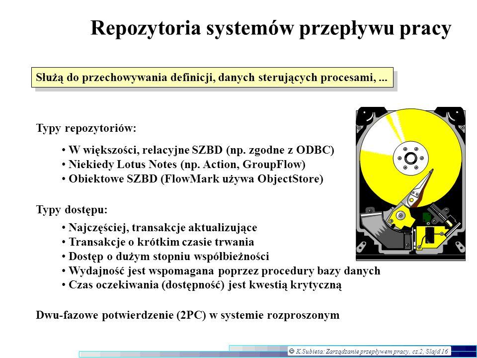 K.Subieta: Zarządzanie przepływem pracy, cz.2, Slajd 16 Repozytoria systemów przepływu pracy Służą do przechowywania definicji, danych sterujących pro