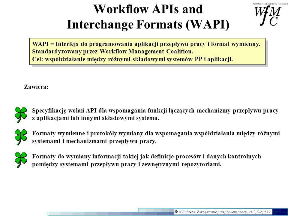 K.Subieta: Zarządzanie przepływem pracy, cz.2, Slajd 19 Workflow APIs and Interchange Formats (WAPI) WAPI = Interfejs do programowania aplikacji przep