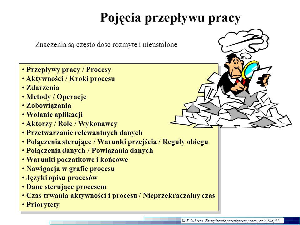 K.Subieta: Zarządzanie przepływem pracy, cz.2, Slajd 4 Pojęcia przepływu pracy, terminologia Proces biznesowy (tj.