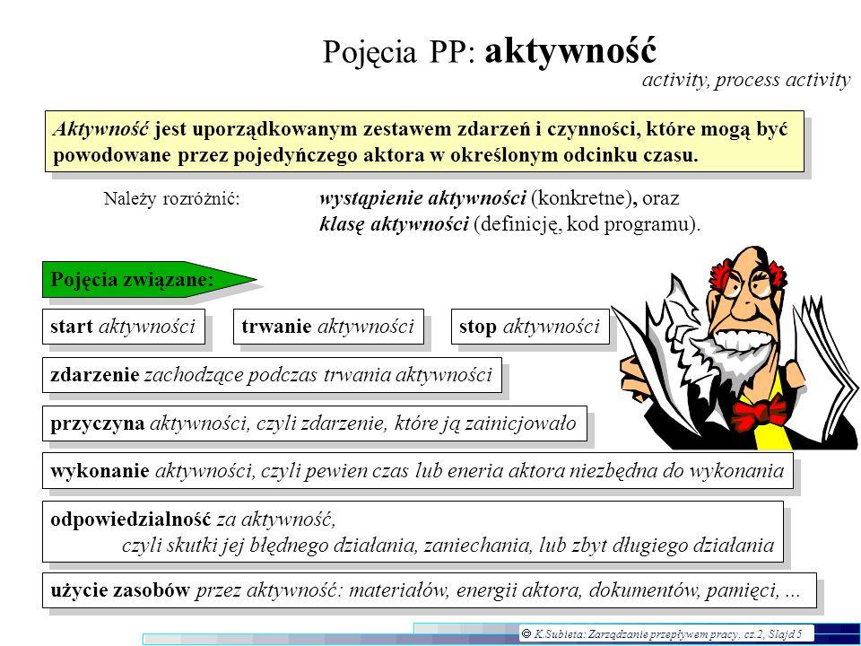 K.Subieta: Zarządzanie przepływem pracy, cz.2, Slajd 6 Pojęcia PP: zdarzenie event Zdarzenie jest bytem, który pojawia się w pewnym punkcie czasowym i może być obserwowane/zarejestrowane przez odpowiednie receptory człowieka lub systemu.