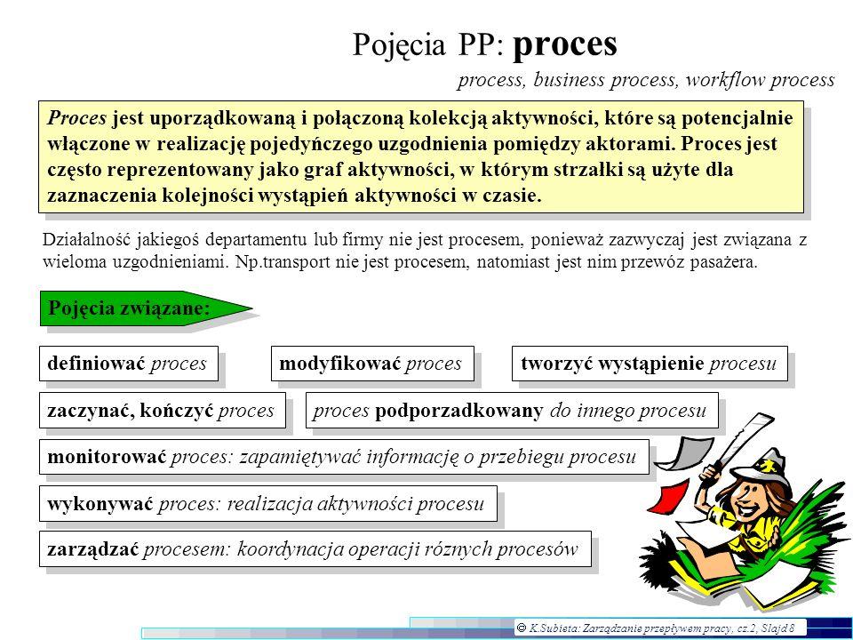 K.Subieta: Zarządzanie przepływem pracy, cz.2, Slajd 9 Pojęcia PP: aktor, rola actor, role Aktor jest osobą lub zespołem osób wykonujących pewne aktywności w ramach procesu.