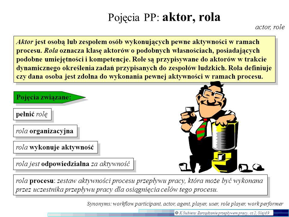 K.Subieta: Zarządzanie przepływem pracy, cz.2, Slajd 9 Pojęcia PP: aktor, rola actor, role Aktor jest osobą lub zespołem osób wykonujących pewne aktyw