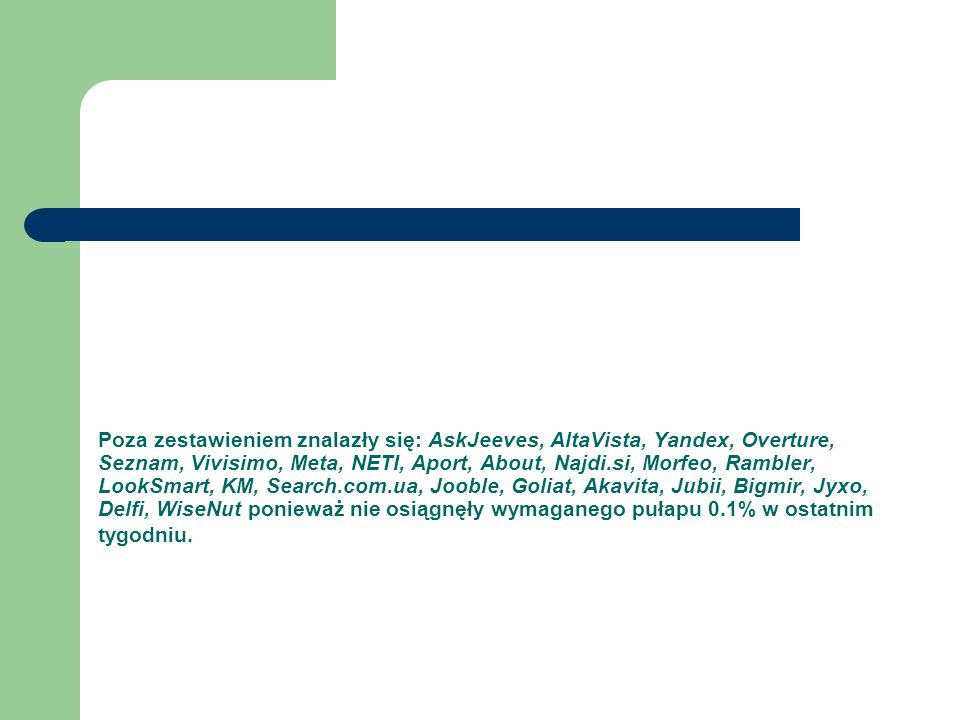 Poza zestawieniem znalazły się: AskJeeves, AltaVista, Yandex, Overture, Seznam, Vivisimo, Meta, NETI, Aport, About, Najdi.si, Morfeo, Rambler, LookSma