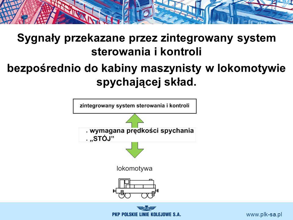 www.plk-sa.pl Sygnały przekazane przez zintegrowany system sterowania i kontroli bezpośrednio do kabiny maszynisty w lokomotywie spychającej skład.