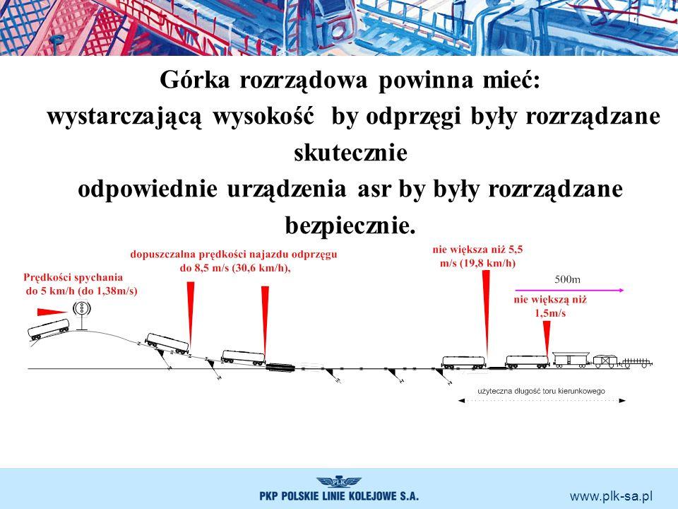 www.plk-sa.pl Górka rozrządowa powinna mieć: wystarczającą wysokość by odprzęgi były rozrządzane skutecznie odpowiednie urządzenia asr by były rozrząd