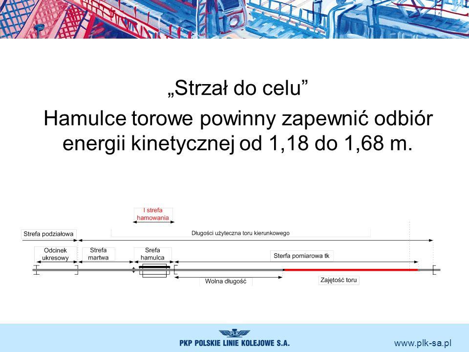 www.plk-sa.pl Strzał do celu Hamulce torowe powinny zapewnić odbiór energii kinetycznej od 1,18 do 1,68 m.