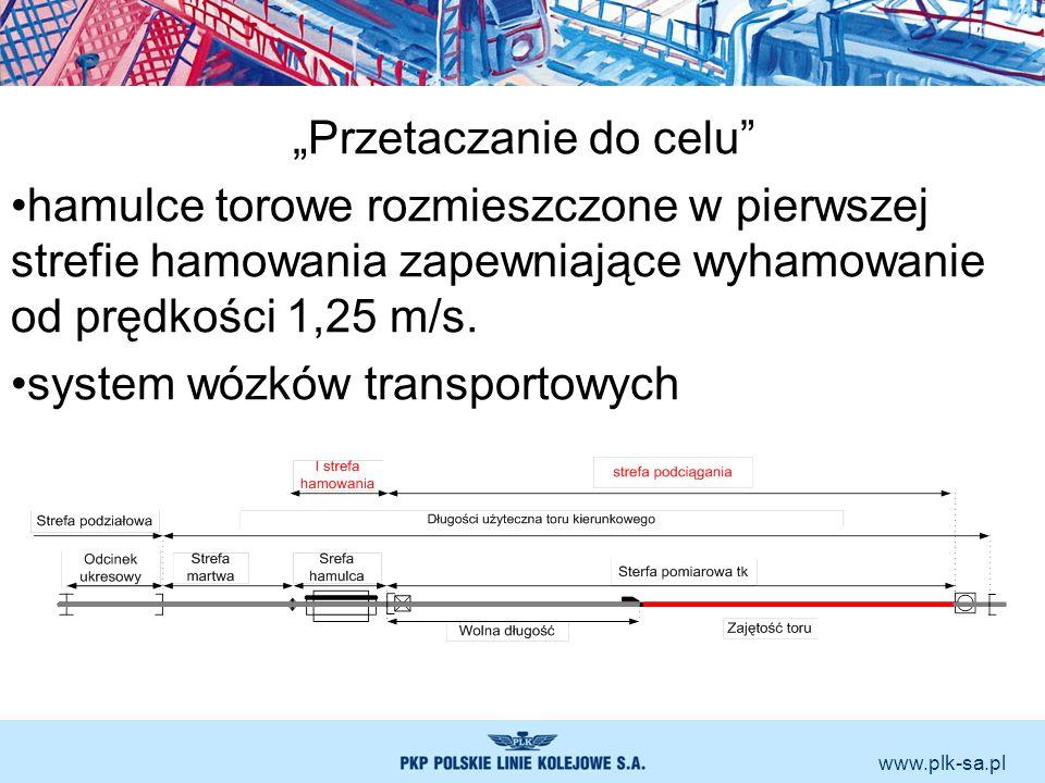 www.plk-sa.pl Przetaczanie do celu hamulce torowe rozmieszczone w pierwszej strefie hamowania zapewniające wyhamowanie od prędkości 1,25 m/s. system w