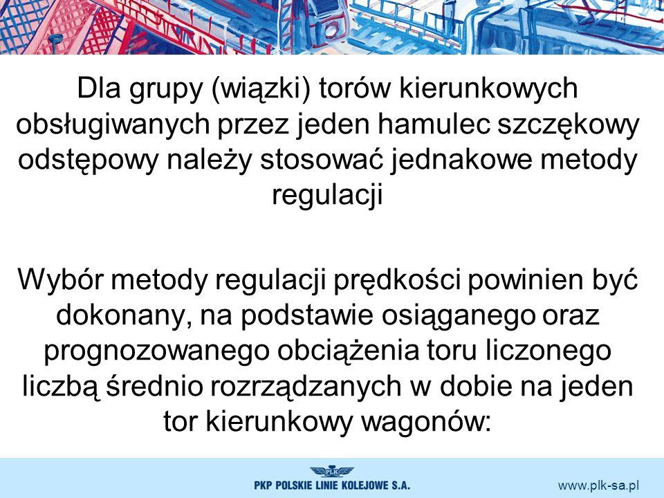 www.plk-sa.pl Dla grupy (wiązki) torów kierunkowych obsługiwanych przez jeden hamulec szczękowy odstępowy należy stosować jednakowe metody regulacji W
