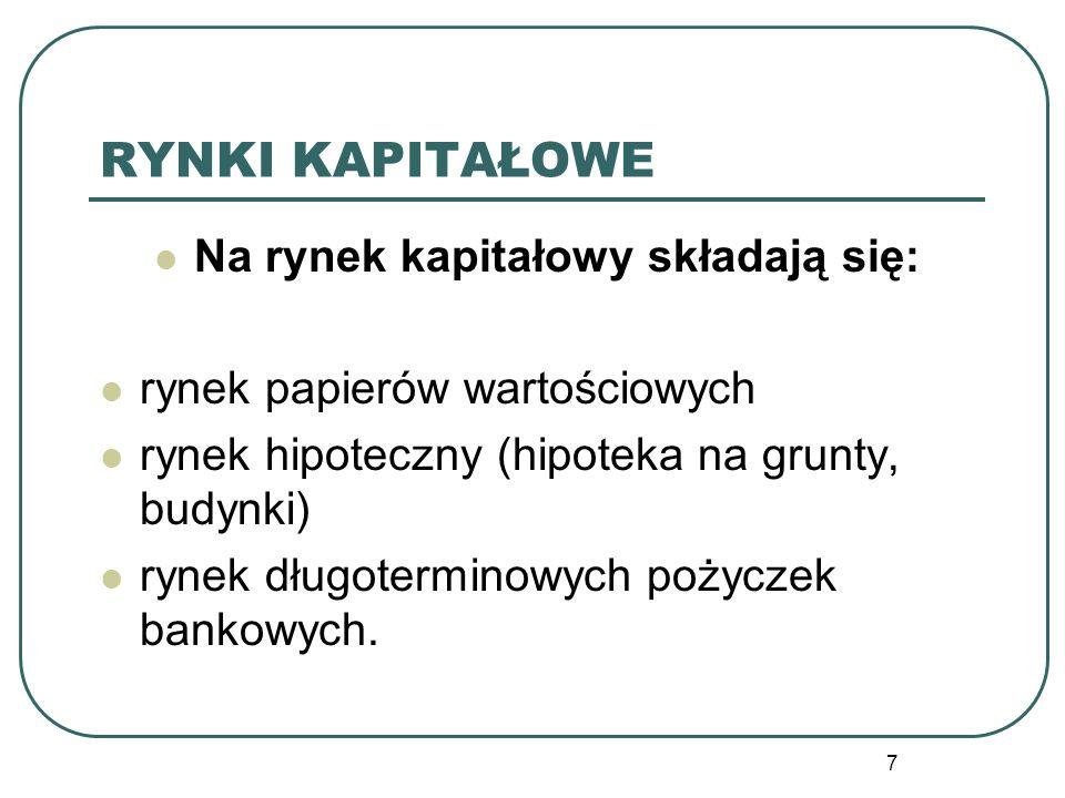 7 RYNKI KAPITAŁOWE Na rynek kapitałowy składają się: rynek papierów wartościowych rynek hipoteczny (hipoteka na grunty, budynki) rynek długoterminowyc