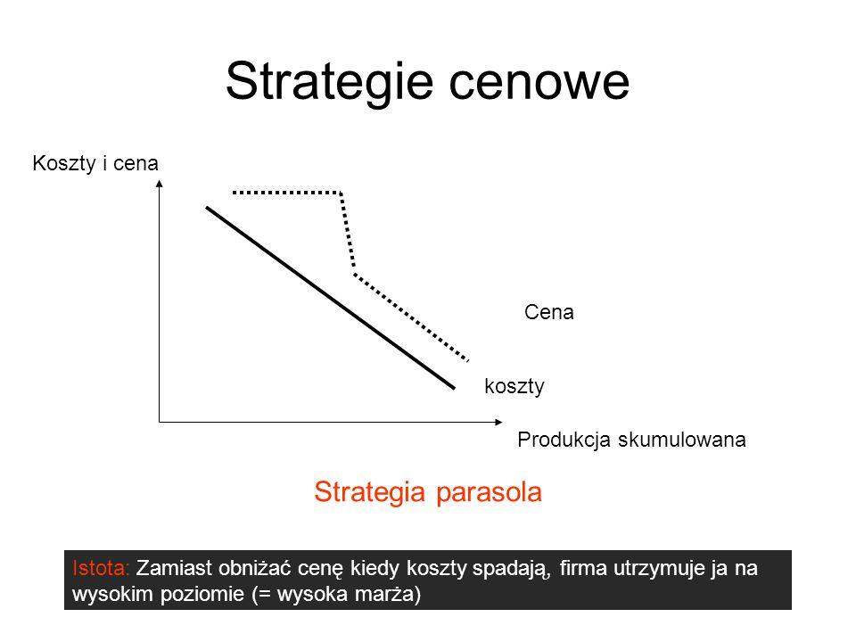 Strategie cenowe koszty Cena Strategia parasola Produkcja skumulowana Koszty i cena Istota: Zamiast obniżać cenę kiedy koszty spadają, firma utrzymuje