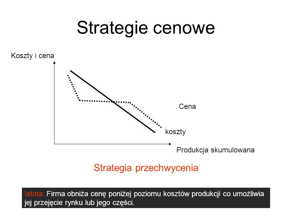 Strategie cenowe koszty Cena Strategia przechwycenia Produkcja skumulowana Koszty i cena Istota: Firma obniża cenę poniżej poziomu kosztów produkcji c