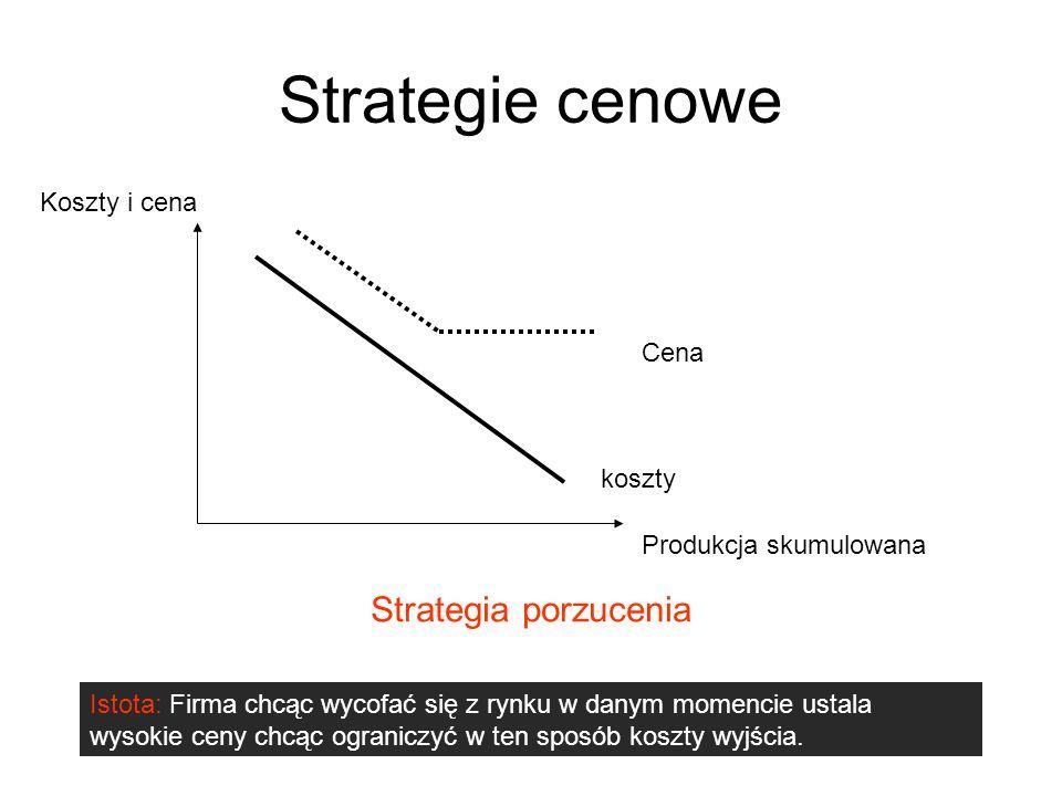 Strategie cenowe koszty Cena Strategia porzucenia Produkcja skumulowana Koszty i cena Istota: Firma chcąc wycofać się z rynku w danym momencie ustala