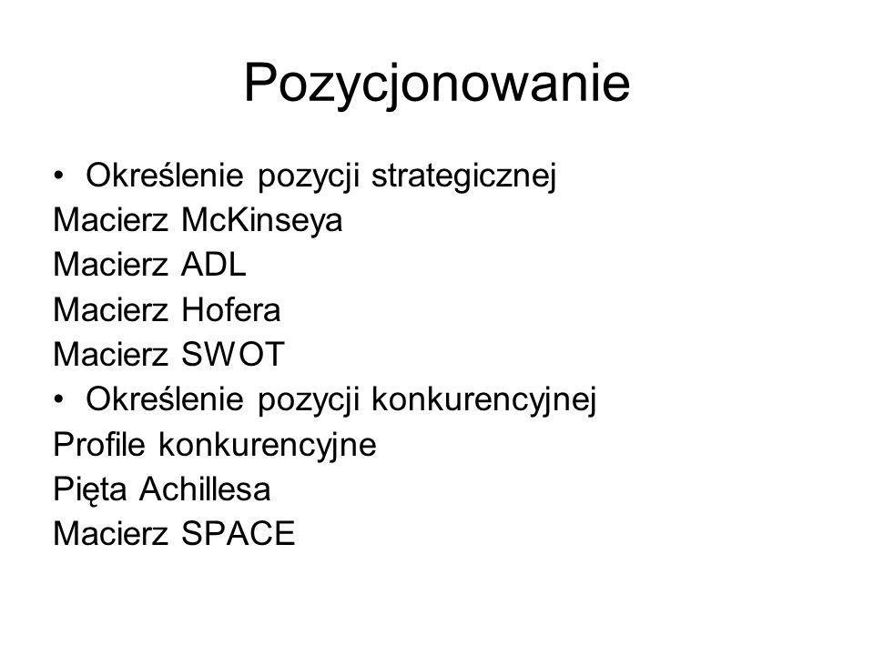 Pozycjonowanie Określenie pozycji strategicznej Macierz McKinseya Macierz ADL Macierz Hofera Macierz SWOT Określenie pozycji konkurencyjnej Profile ko