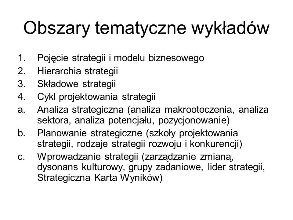 Obszary tematyczne wykładów 1.Pojęcie strategii i modelu biznesowego 2.Hierarchia strategii 3.Składowe strategii 4.Cykl projektowania strategii a.Anal