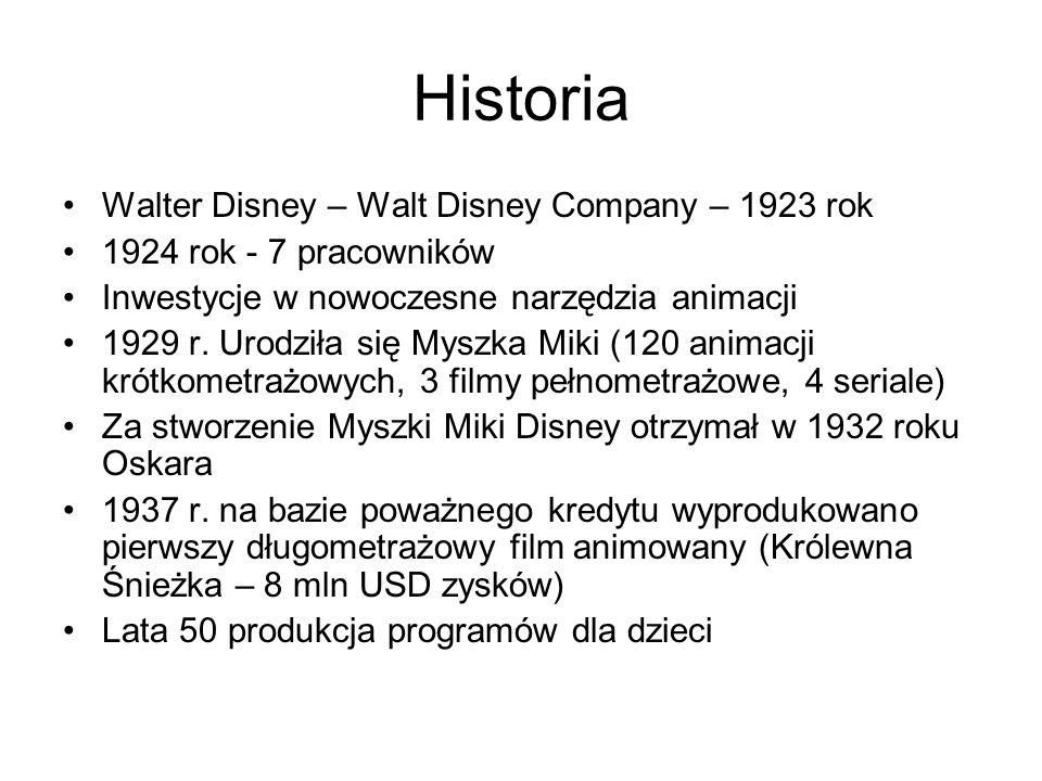 Historia Walter Disney – Walt Disney Company – 1923 rok 1924 rok - 7 pracowników Inwestycje w nowoczesne narzędzia animacji 1929 r. Urodziła się Myszk