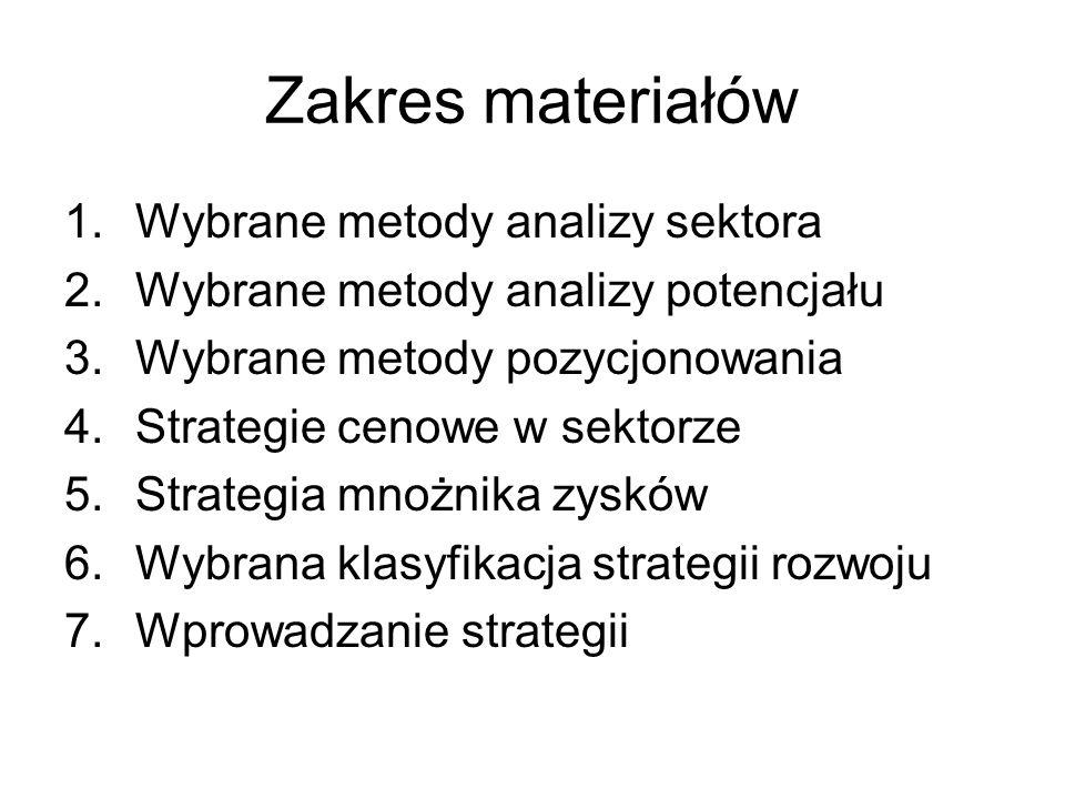 Zakres materiałów 1.Wybrane metody analizy sektora 2.Wybrane metody analizy potencjału 3.Wybrane metody pozycjonowania 4.Strategie cenowe w sektorze 5