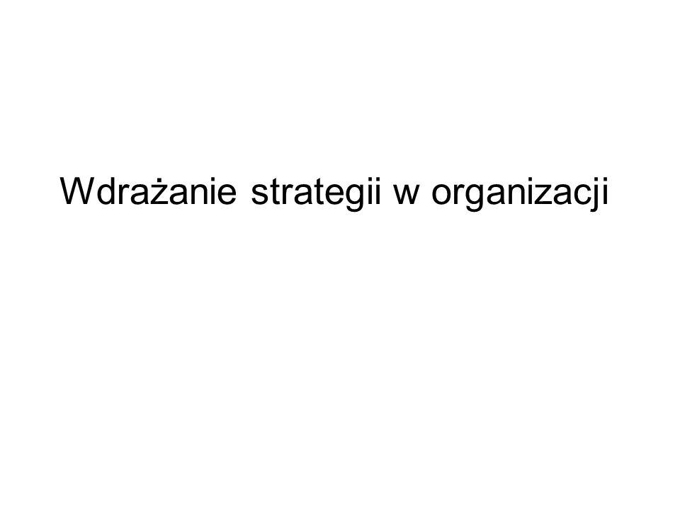 Wdrażanie strategii w organizacji