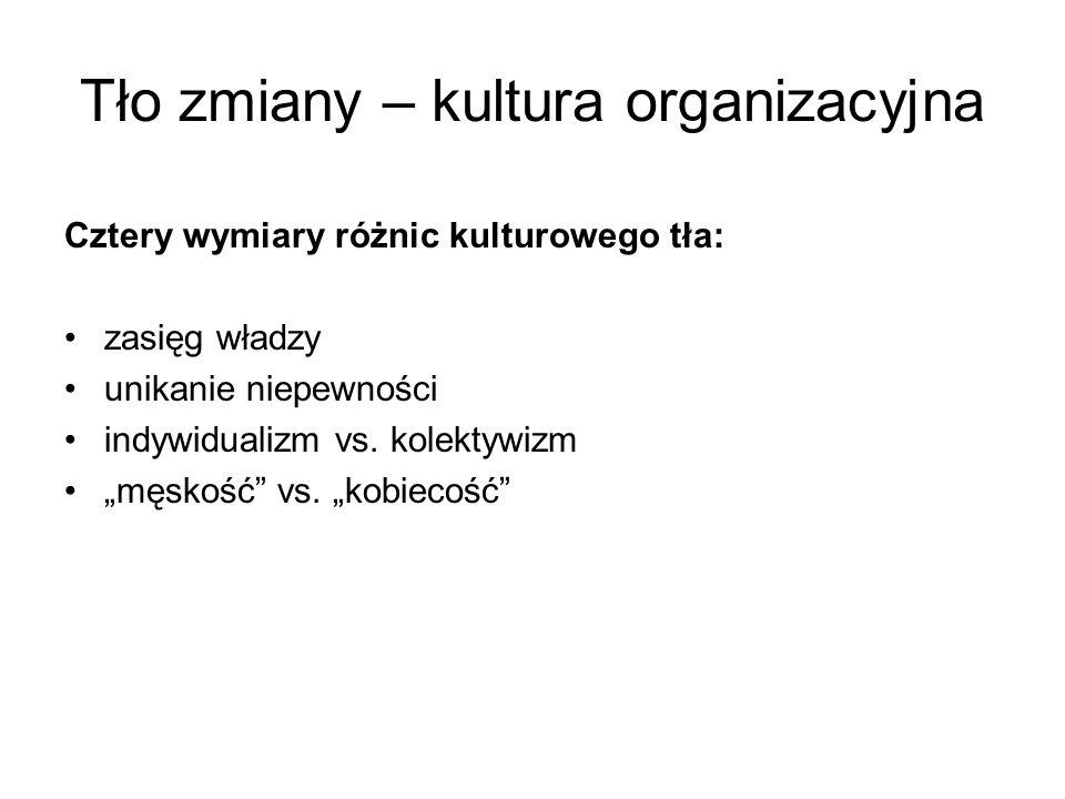 Tło zmiany – kultura organizacyjna Cztery wymiary różnic kulturowego tła: zasięg władzy unikanie niepewności indywidualizm vs. kolektywizm męskość vs.