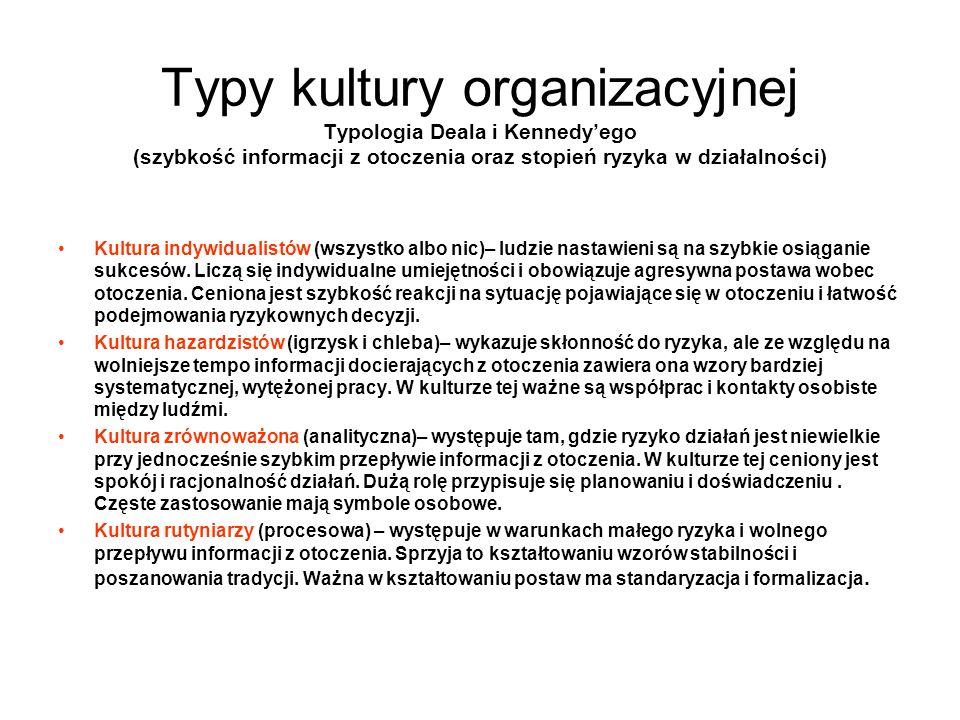 Typy kultury organizacyjnej Typologia Deala i Kennedyego (szybkość informacji z otoczenia oraz stopień ryzyka w działalności) Kultura indywidualistów