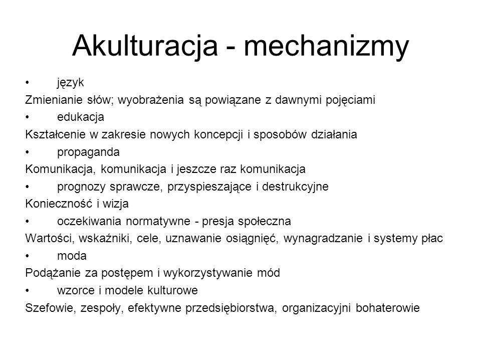 Akulturacja - mechanizmy język Zmienianie słów; wyobrażenia są powiązane z dawnymi pojęciami edukacja Kształcenie w zakresie nowych koncepcji i sposob