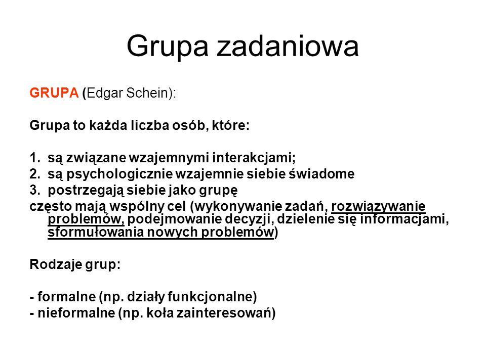 Grupa zadaniowa GRUPA (Edgar Schein): Grupa to każda liczba osób, które: 1.są związane wzajemnymi interakcjami; 2.są psychologicznie wzajemnie siebie