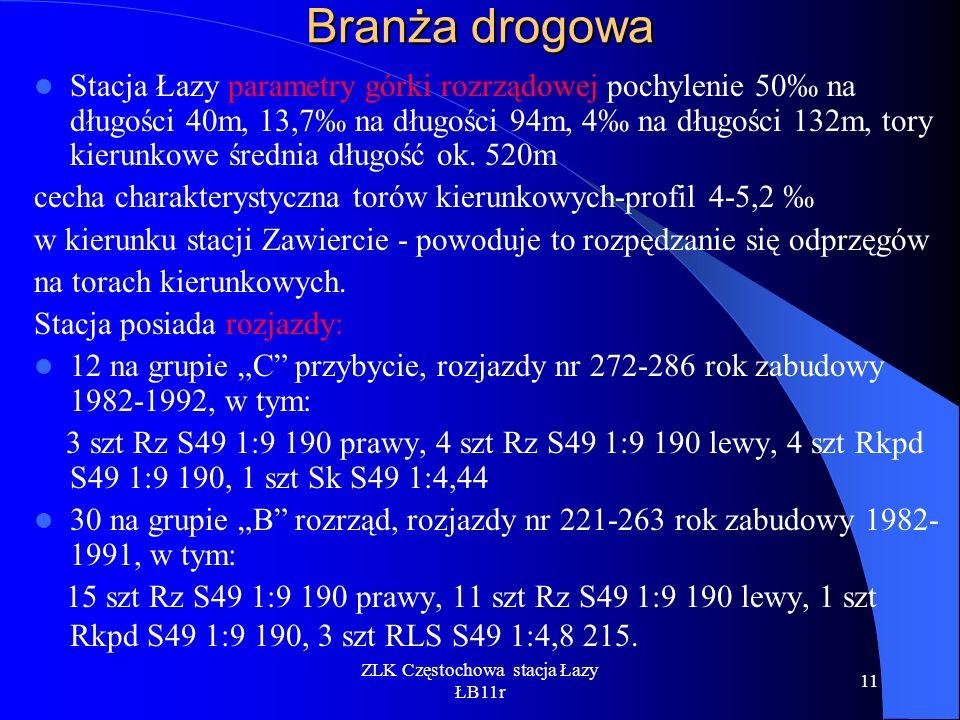 ZLK Częstochowa stacja Łazy ŁB11r 11 Branża drogowa Stacja Łazy parametry górki rozrządowej pochylenie 50 na długości 40m, 13,7 na długości 94m, 4 na