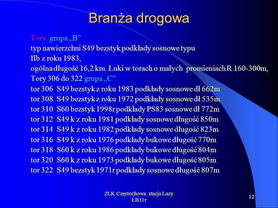 ZLK Częstochowa stacja Łazy ŁB11r 12 Branża drogowa Tory grupa B typ nawierzchni S49 bezstyk podkłady sosnowe typu IIb z roku 1983, ogólna długość 16,