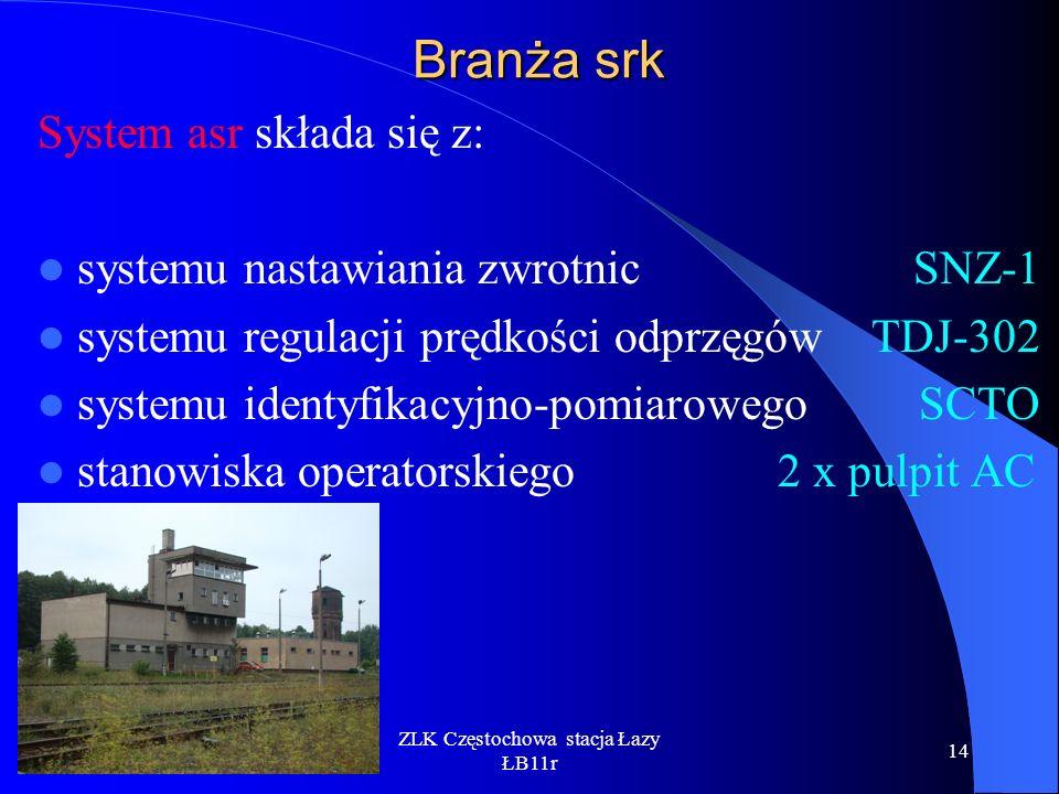 ZLK Częstochowa stacja Łazy ŁB11r 14 Branża srk System asr składa się z: systemu nastawiania zwrotnic SNZ-1 systemu regulacji prędkości odprzęgów TDJ-