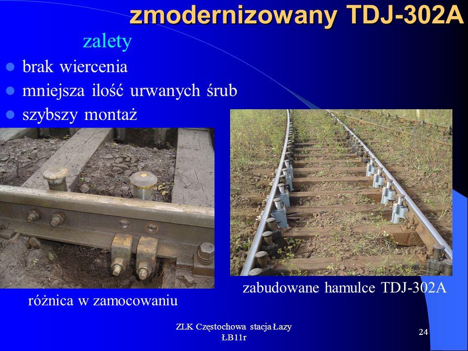 ZLK Częstochowa stacja Łazy ŁB11r 24 zmodernizowany TDJ-302A zalety brak wiercenia mniejsza ilość urwanych śrub szybszy montaż zabudowane hamulce TDJ-