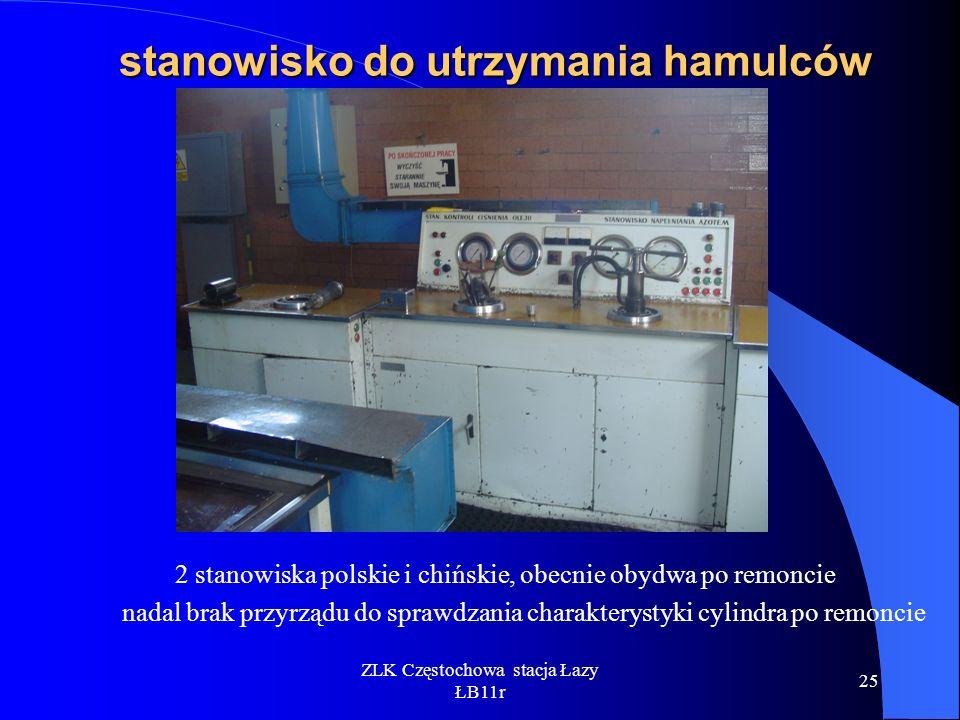 ZLK Częstochowa stacja Łazy ŁB11r 25 stanowisko do utrzymania hamulców 2 stanowiska polskie i chińskie, obecnie obydwa po remoncie nadal brak przyrząd