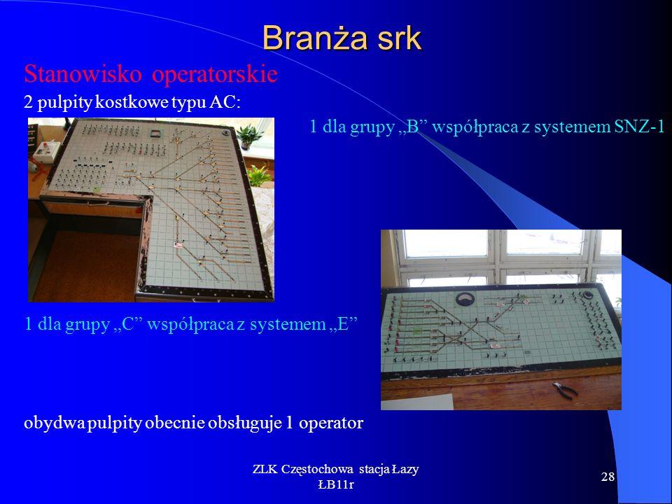 ZLK Częstochowa stacja Łazy ŁB11r 28 Branża srk Stanowisko operatorskie 2 pulpity kostkowe typu AC: 1 dla grupy B współpraca z systemem SNZ-1 1 dla gr